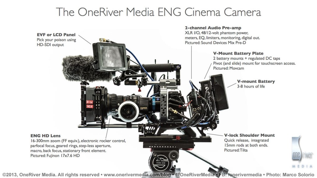 The OneRiver Media ENG Cinema Camera consists of these key elements. The entire rear section can pivot and slide to gain access to the touchscreen menu. The Movcam battery plate is available in both V-mount and Anton Bauer gold mount.