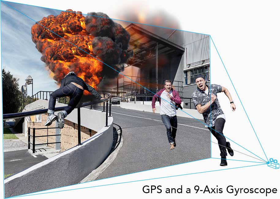 URSA Mini GPS Gyroscope